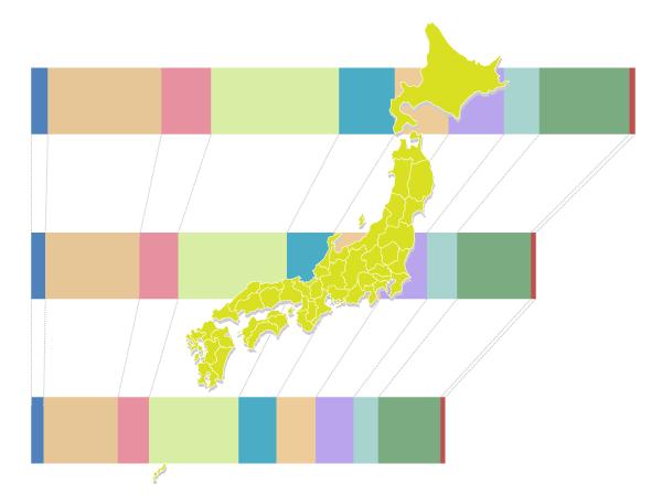 農業が多い都道府県はどこ?統計データから見る変化の実態(2017年版)
