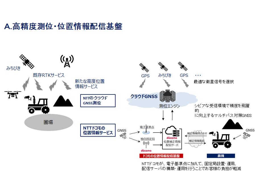 日本電信電話株式会社