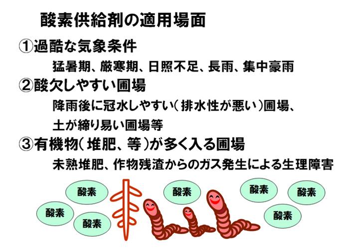 酸素供給剤の適用場面