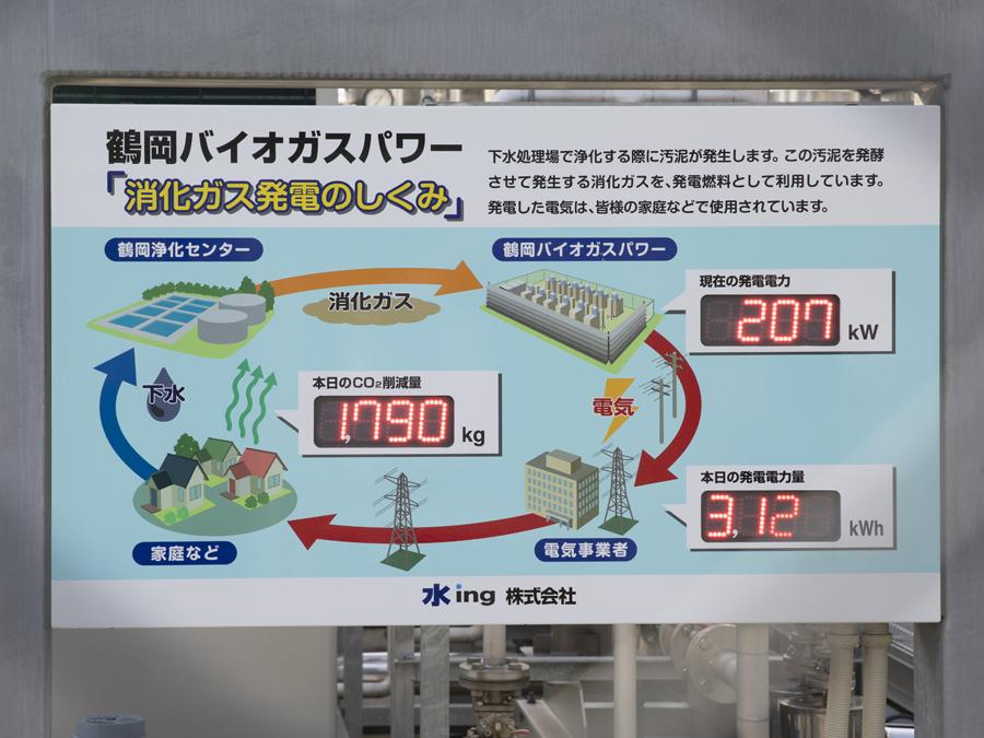 消化ガス発電のしくみ