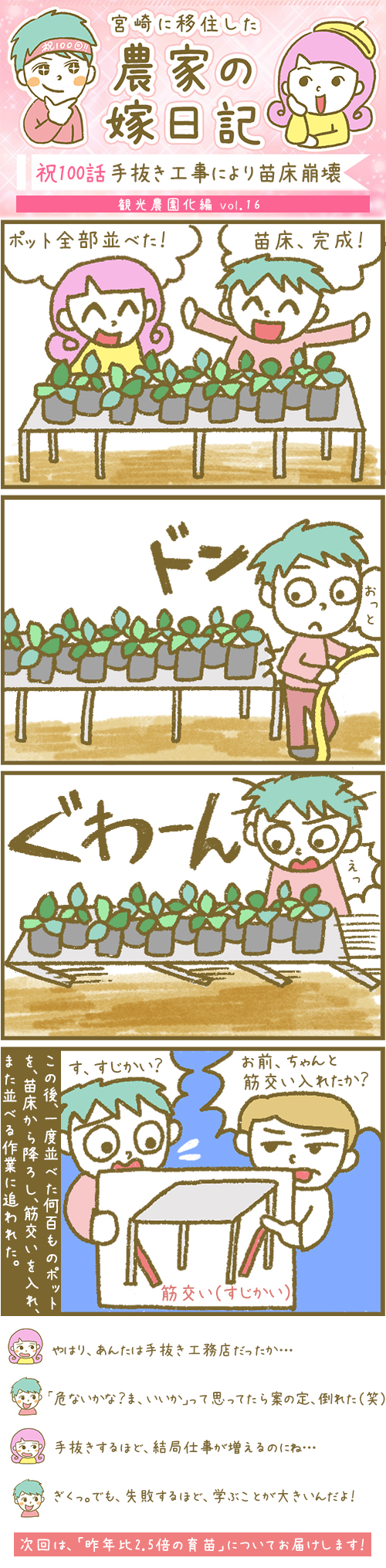 漫画第100話