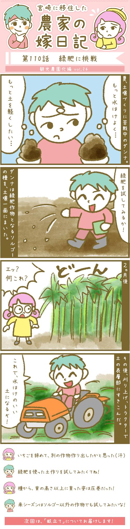 漫画第110話