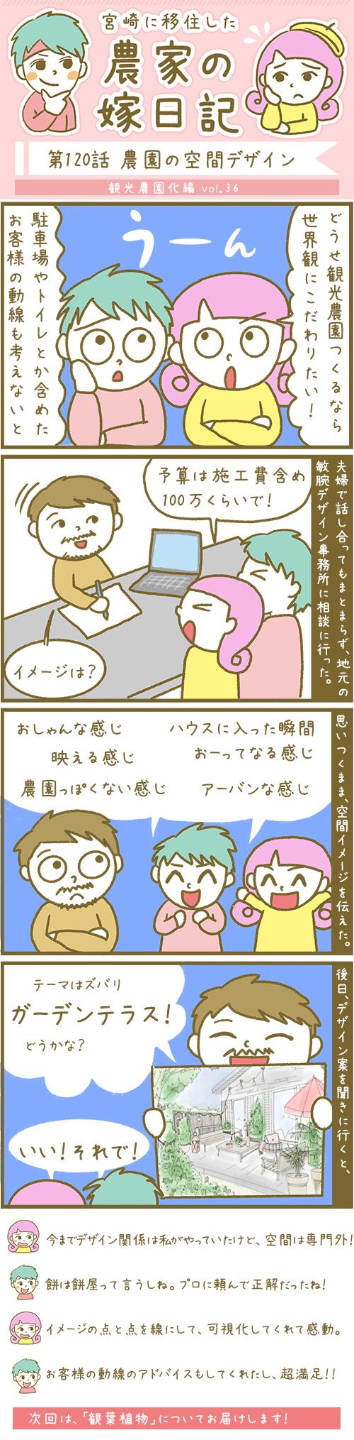 漫画第120話
