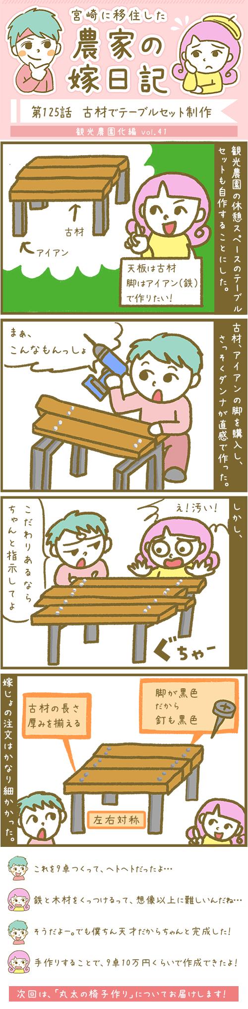 漫画第125話
