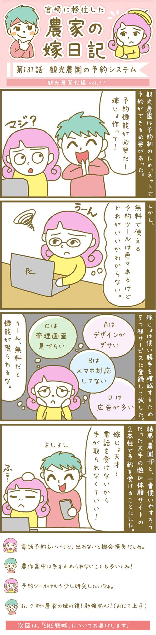 漫画第131話