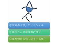 日本の農家発の輸入農産物。「協調開発輸入」ってなんだ?