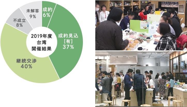 """Japanese Foods """"Premium"""" Trade Fair2019_台湾での実績"""