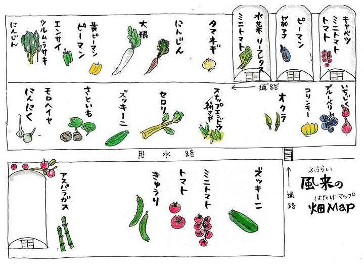 2.畑MAP