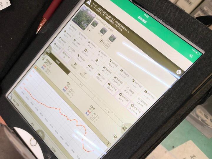菊地さんが他の農家と共有している「みどりクラウド」のデータ