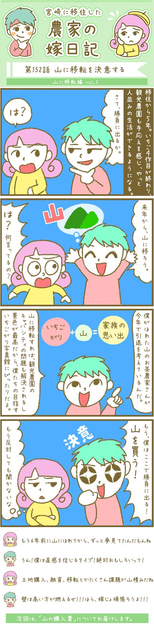 漫画第152話