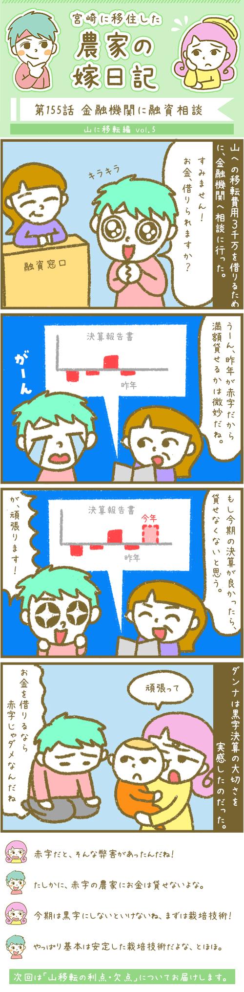漫画第155話