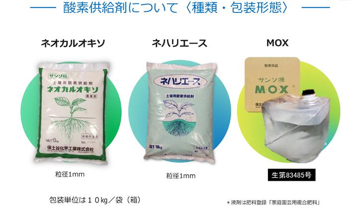 保土谷化学では3種類の製品を展開中