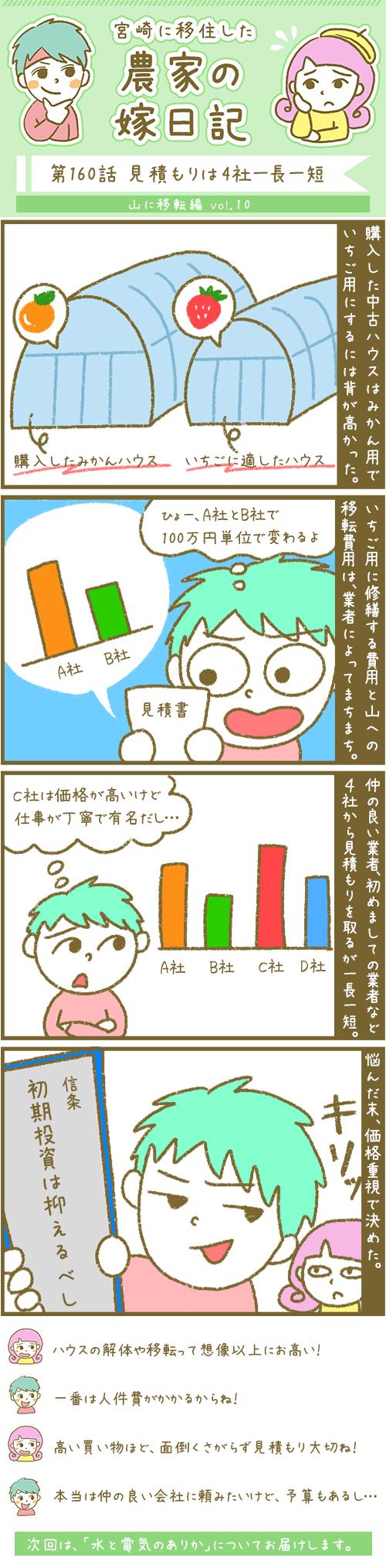 漫画第160話
