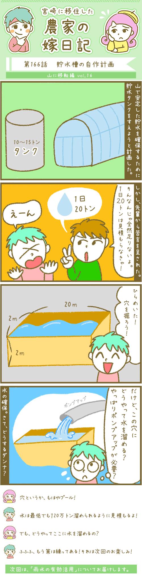 漫画第166話