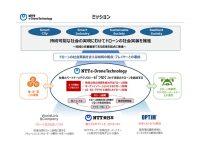 ドローンの社会実装がスマート農業を叶える――NTT e-Drone Technology誕生