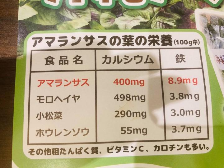 アマランサス栄養 栄養価表