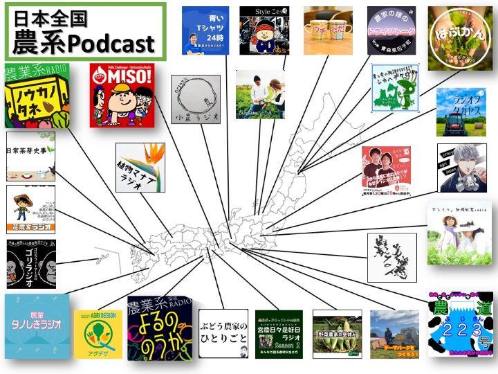 """""""中の人""""がおすすめ! いま聴くべき農系Podcast(ポッドキャスト)6選"""