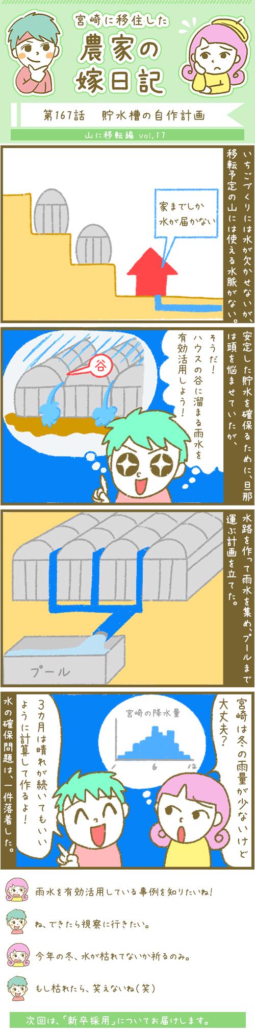 漫画第167話