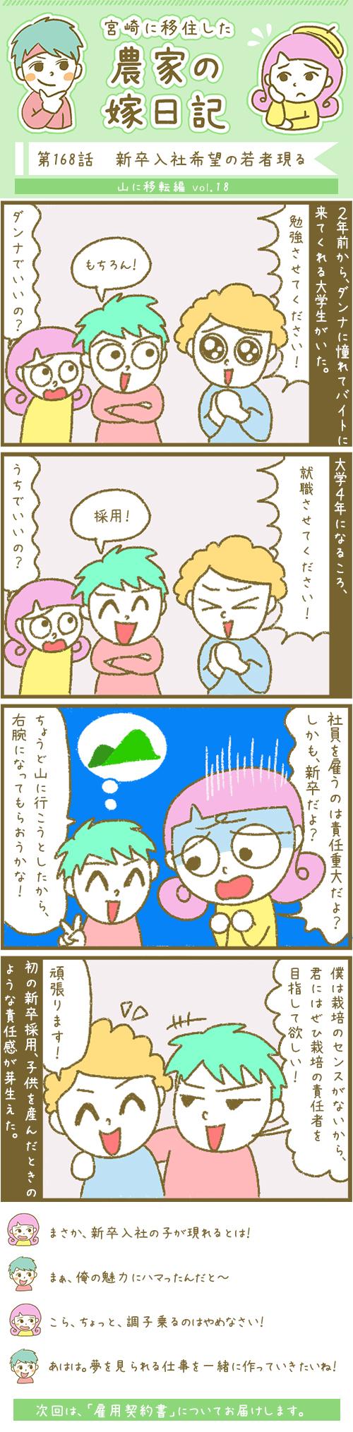 漫画第168話