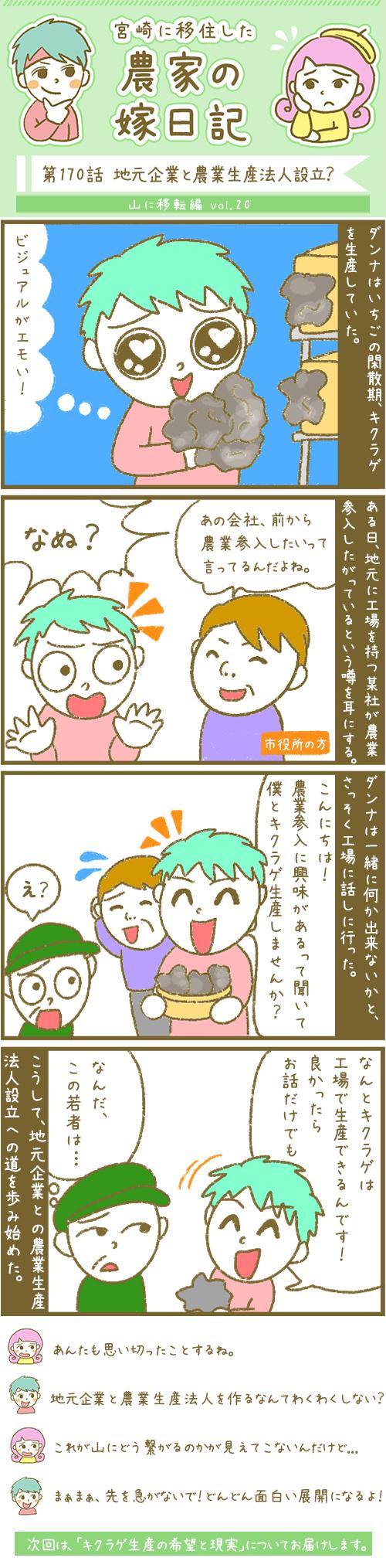 漫画第170話