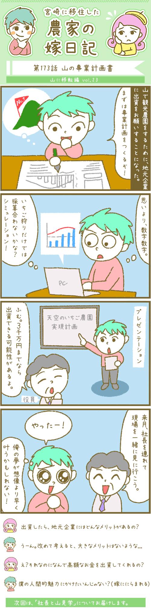 漫画第173話