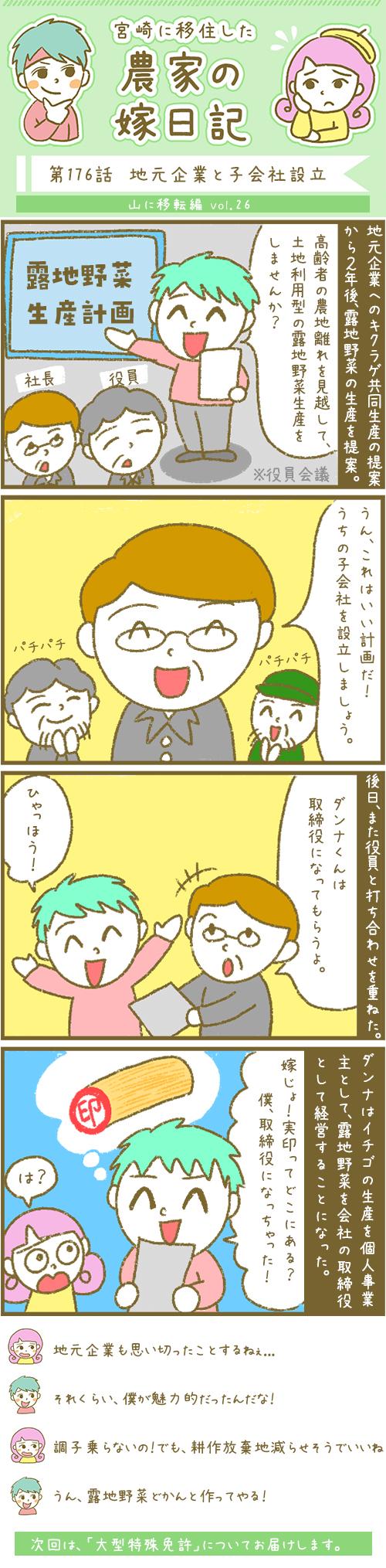 漫画第176話