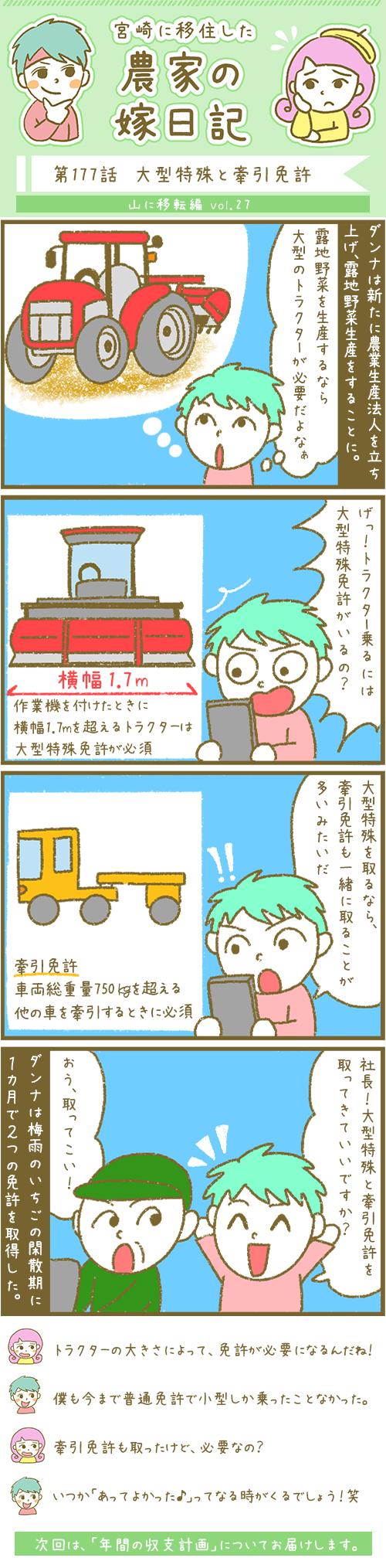 漫画第177話