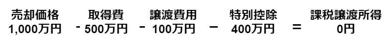 3000万円の特別控除が適用された課税譲渡所得