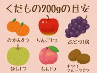 日本人はフルーツが足りていない?「毎日くだもの200グラム」でヘルシーな食生活へ